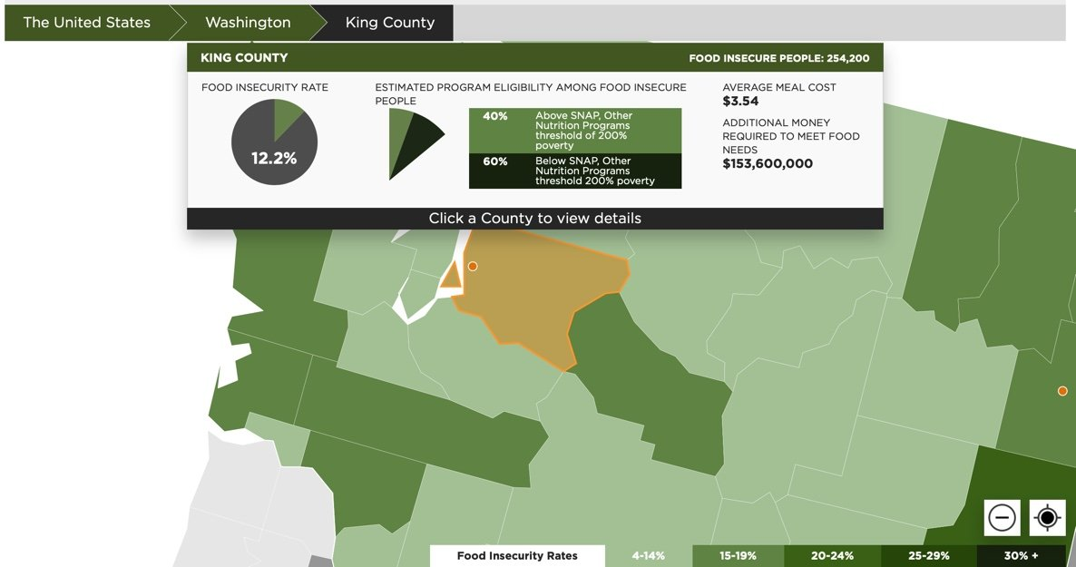 Learn About Food Insecurity In King County